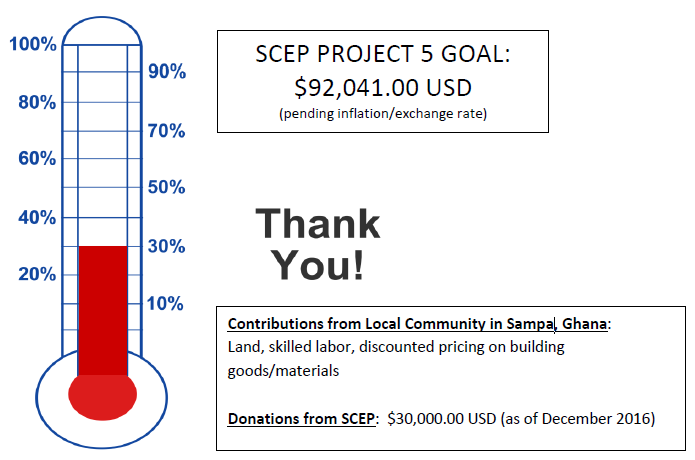 SCEP Project Goal